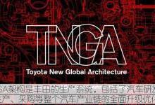基于TNGA架构——全新卡罗拉即将登场