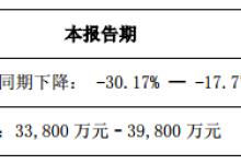 木林森修正2019年上半年预降17.77~30.17%