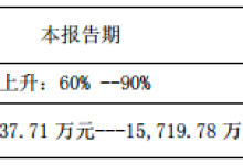 聚飞光电/远方信息上半年业绩预喜