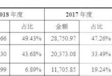 乐山帮主旗下海天水务冲击IPO
