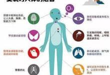 7月中下旬,京津冀小心臭氧!