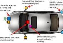 传感器融合成自动驾驶另一个突围方向
