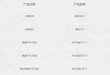 通威8月报价:单晶PERC电池1元/瓦