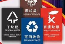 垃圾分类,强制执行好吗?