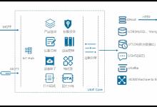 UCloud重磅发布UIoT-Core物联网平台