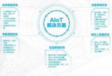 """北京首批公租房小區啟用""""人臉識別"""" 看人工智能如何讓小區更安全"""