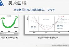 李俊院長:智能制造時代,中國不再缺席!