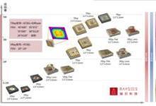 瑞识科技发布全系列高性能VCSEL产品