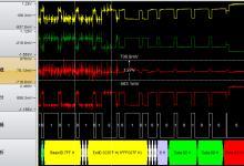 为什么车载空调压缩机CAN总线通讯需要采用隔离方案?