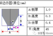 5G高速非对称结构金手指插头产品外形加工精度研究