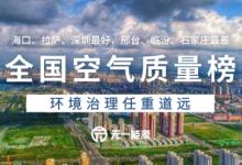 环境治理 最新全国空气质量榜出炉