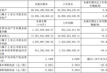特变电工:中报净利同比降26.45%