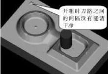 UG、Mastercam、Cimatron三大軟件橫評