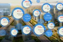 """借助政策东风,打造南京""""无人机+人工智能""""创新应用示范城市"""