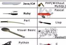 2020年什么编程语言最受欢迎?