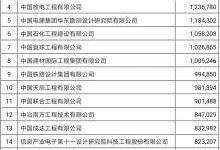 中国最强37家电力设计院出炉