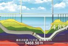 长江水下藏着一个超大管廊,能通电百万伏