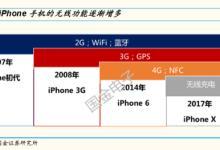 5G可以为天线厂商带来怎样的机遇?