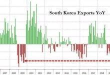 全球经济下滑 半导体销售疲软