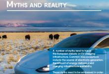 电动汽车充电设施:谣言与现实