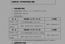 回天新材:前三季度净利预增20~50%