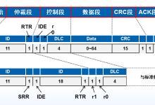 MCU如何扩展CAN/CAN FD接口?