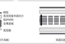 金属基板树脂塞孔技术探讨