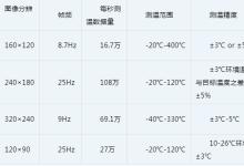 热销千元级手机热成像仪该怎么选?