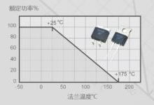 如何选择一款合适的功率电阻?