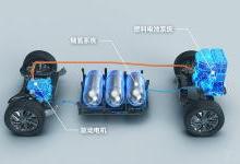 氢燃料电池汽车:规模定成败
