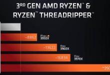 聊聊AMD在CES 2020上的那些干货