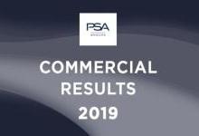 PSA集团2019销量:中国及东南亚地区大跌55.4%