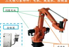 工业机器人三大核心零部件:占总成本70%