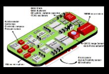 全方位智能手机光学器件检测方案