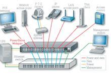 以太网供电至USB-C供电支持智能建筑