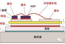 ITECH在大功率IGBT模块测试领域应用