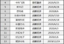 华为投资第17家芯片企业