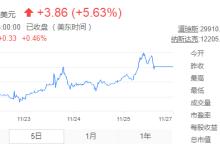 晶科首席运营官离职,股价逆势上涨