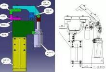 一文搞懂焊接夹具中的「典型结构、快换结构」
