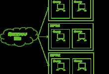 """""""硬核""""阻击,来自绿盟非接触网络安全监控与防护方案的抗疫力量"""