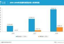 乐鑫科技场景爆发:卡位通信芯片 掘金全球AIoT市场