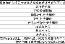第二批对美加征关税商品第一次排除清单