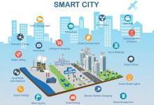IDC:2020全球智慧城市技術投資將達1240億美元