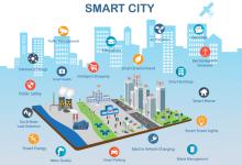 報告:2027年全球智慧城市市場規模將達5457億美元