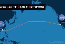 美 FCC 延長 PLCN 海底光纜系統特別臨時授權