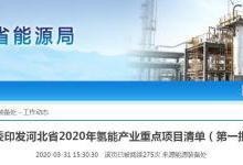河北2020首批氢能清单:4个光伏制氢总投资2.58亿!