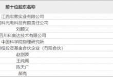 国科世纪激光46.67%股权再次挂牌转让