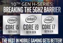 英特尔推出第十代酷睿移动处理器H系列