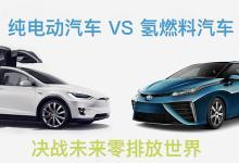 奔馳大眾本田放棄氫燃料乘用車,中國的2萬億擊敗日本的1千億