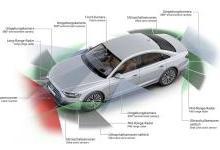 全球首款量產L3自動駕駛車型正式放棄L3!